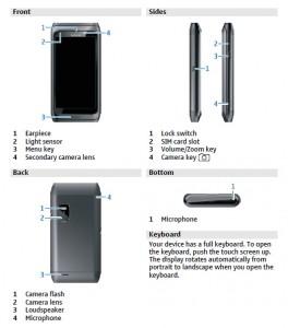 Инструкция по эксплуатации для Nokia E7