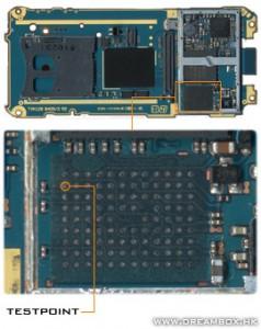 Сборник тест пойнтов (TP)  для телефонов Sony Ericsson