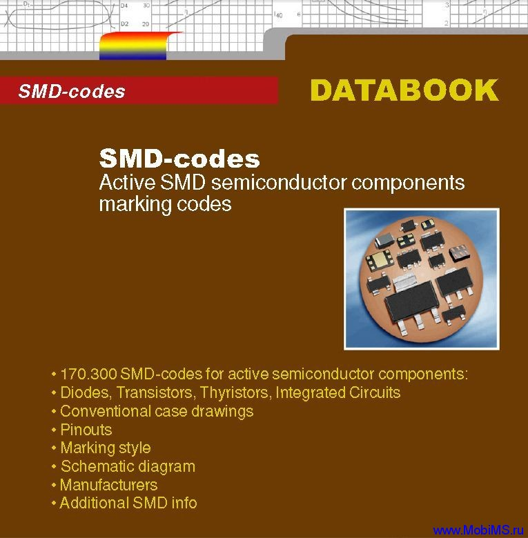 Active SMD semiconductor components marking codes