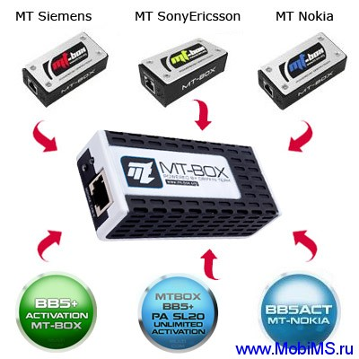MT-BOX Flasher (nokia) v2.38.6 + обновление MTB_NK_v2.39.1 и MTB_NK_v2.40