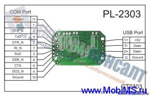 """Скачиваем и устанавливаем """"Драйвер для прошивочного кабеля на микросхеме PL2303"""""""