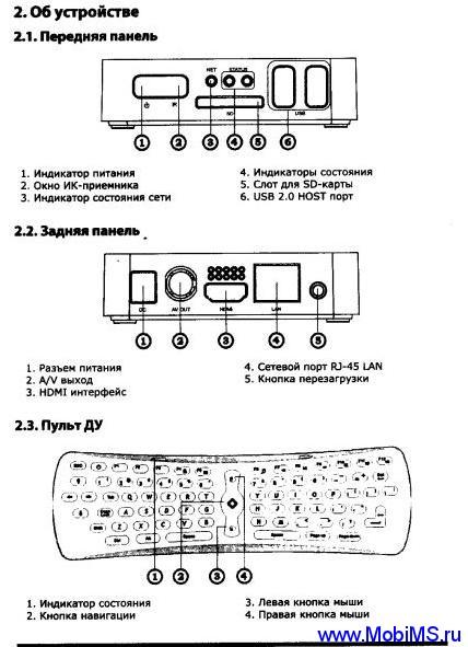 IconBIT Toucan NANO - Инструкция на русском