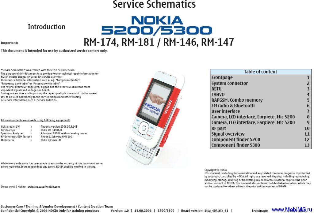 для Nokia 5200 RM-174,
