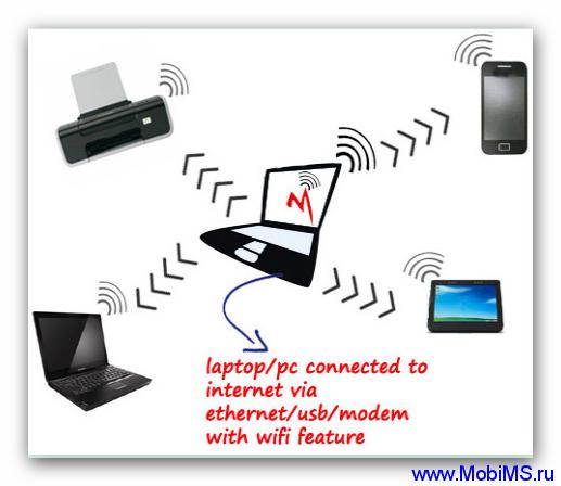 Mhotspot v 3.0 - SoftAP WiFi точка доступа для Windows 7