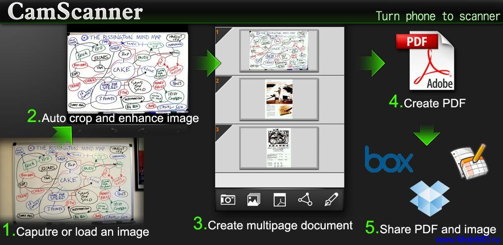 Приложение Телефоносканер - CamScanner Phone to Scanner Full v.1.1.2 ASerg.Rus для Android