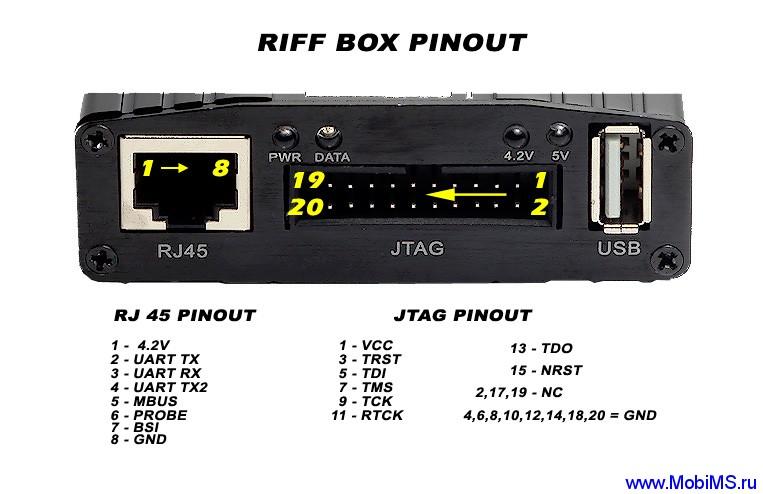 Обновление программатора RIFF JTAG