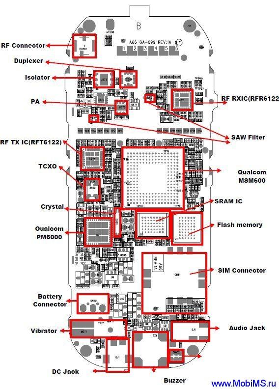 Инструкции, схемы, солюшены для Sony Ericsson W200