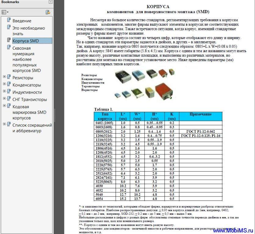 THE SMD CODEBOOK SMD Codes - Кодовая маркировка SMD корпусов.