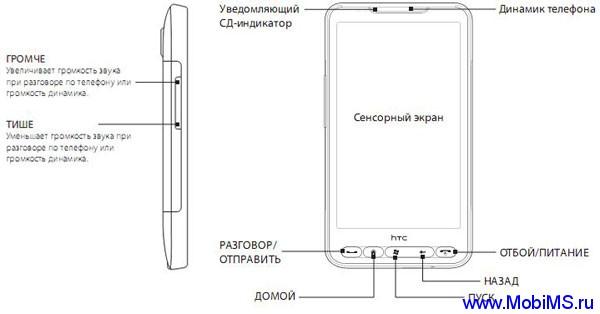 Как сделать Hard Reset на HTC HD2 (HTC Leo)
