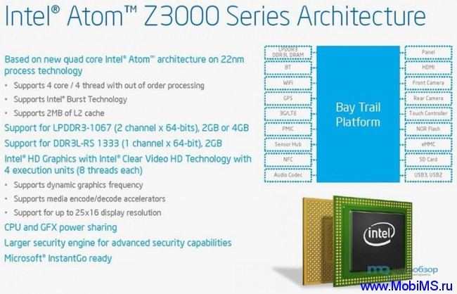 Однокристальные системы серии Intel Atom Z3000