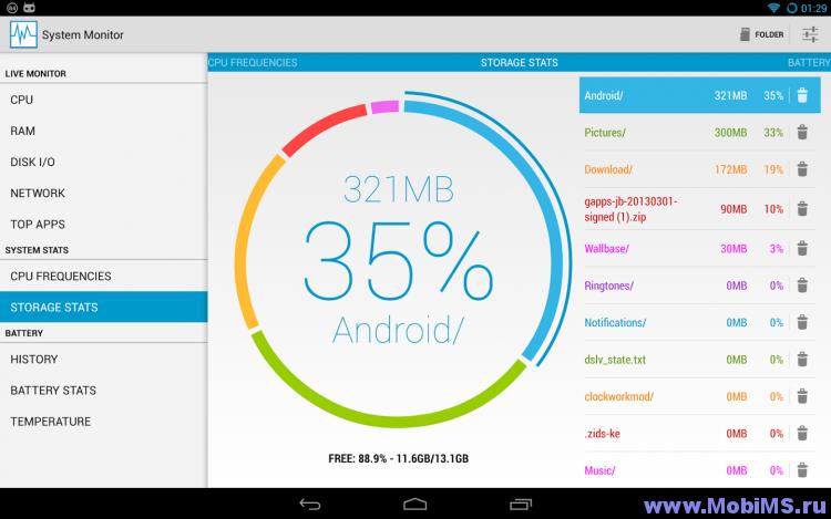 Приложение System Monitor для Android